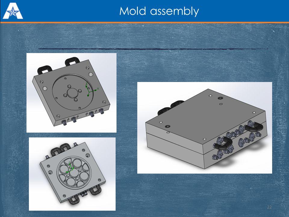 Mold assembly 22