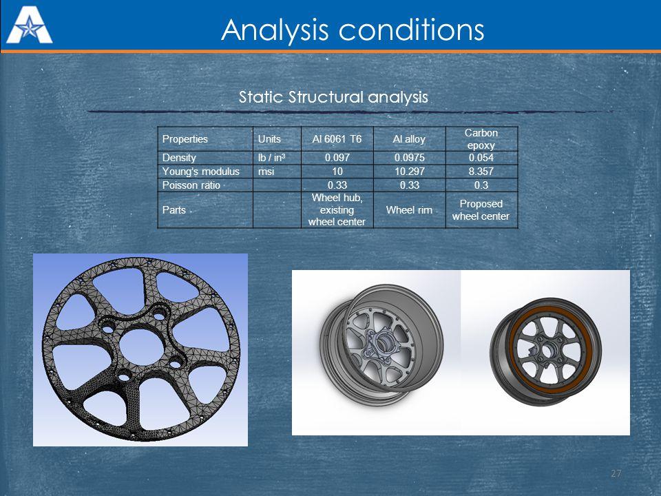Analysis conditions PropertiesUnitsAl 6061 T6Al alloy Carbon epoxy Densitylb / in 3 0.0970.09750.054 Youngs modulusmsi1010.2978.357 Poisson ratio 0.33