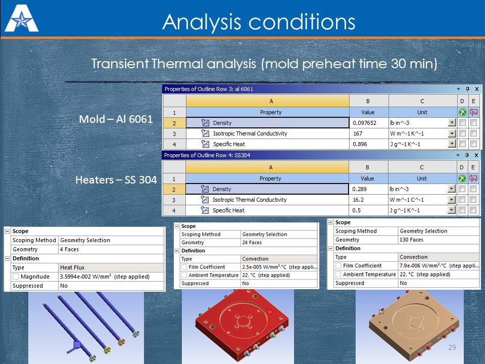 Mold – Al 6061 Heaters – SS 304 Analysis conditions Transient Thermal analysis (mold preheat time 30 min) 29