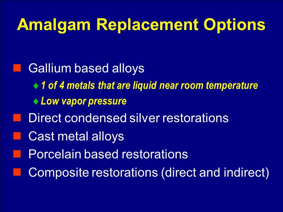 Gallium based alloys 1 of 4 metals that are liquid near room temperature Low vapor pressure Direct condensed silver restorations Cast metal alloys Porcelain based restorations Composite restorations (direct and indirect) Amalgam Replacement Options