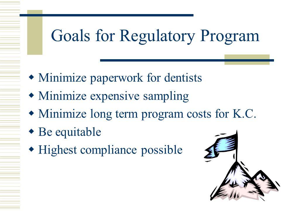 Goals for Regulatory Program Minimize paperwork for dentists Minimize expensive sampling Minimize long term program costs for K.C.