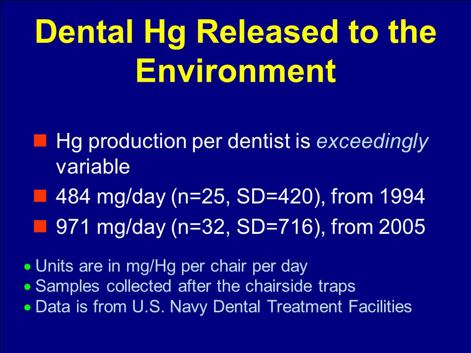 Hg production per dentist is exceedingly variable 484 mg/day (n=25, SD=420), from 1994 971 mg/day (n=32, SD=716), from 2005 Units are in mg/Hg per chair per day Samples collected after the chairside traps Data is from U.S.