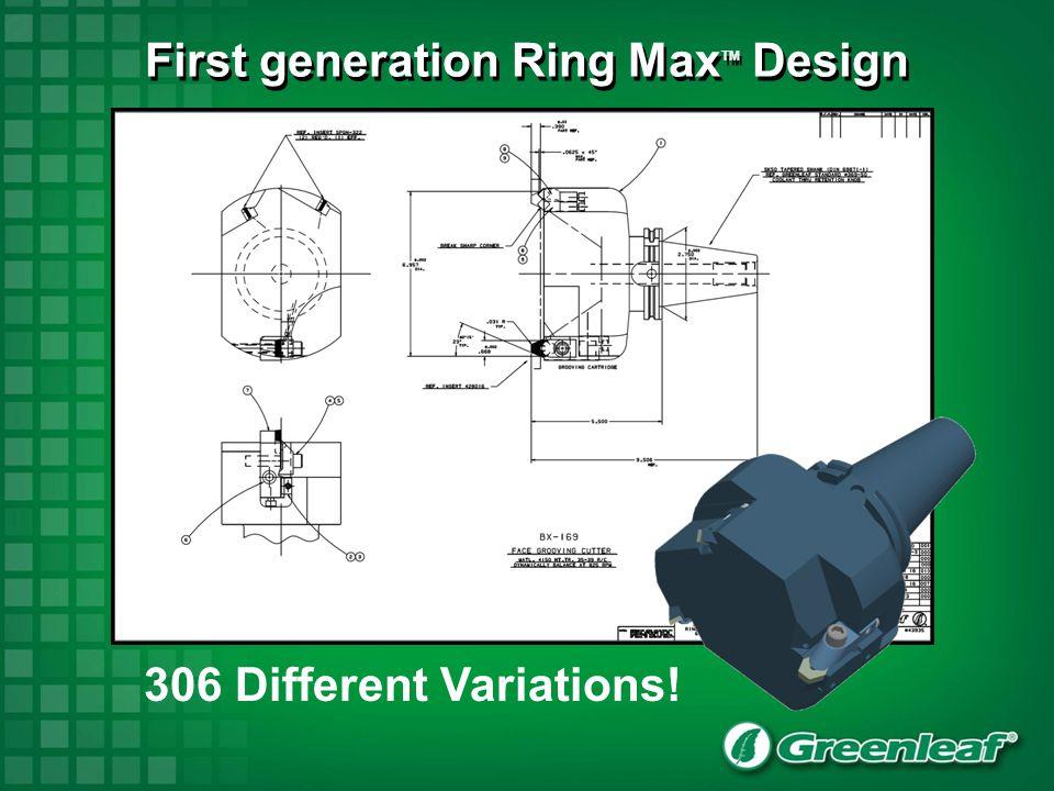 First generation Ring Max TM Design 306 Different Variations!