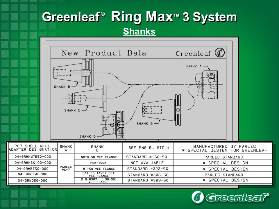 Shanks Greenleaf ® Ring Max TM 3 System