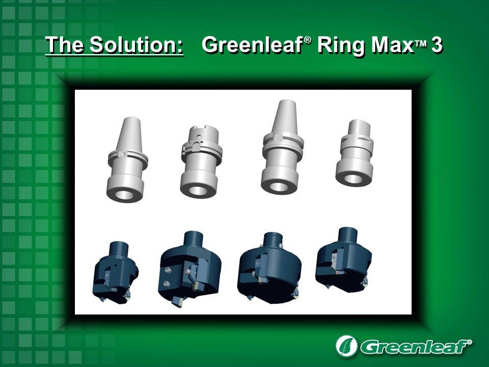 The Solution: Greenleaf ® Ring Max TM 3