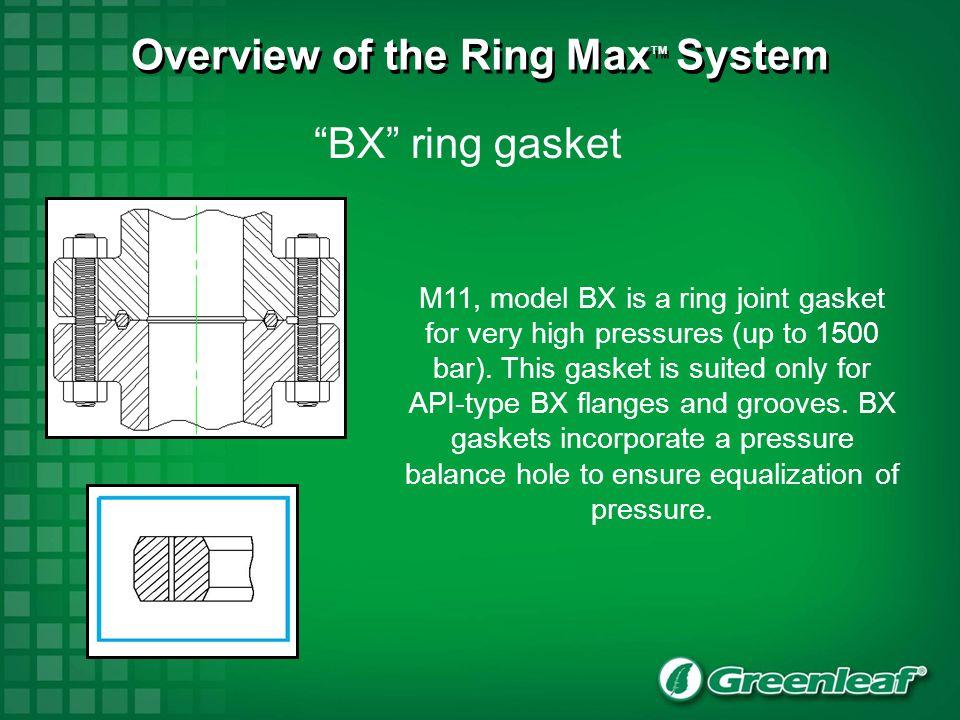 GREENLEAF ® RING MAX TM 3 Technical Data International Sales Conference July 2012 GREENLEAF ® RING MAX TM 3 Technical Data International Sales Conference July 2012