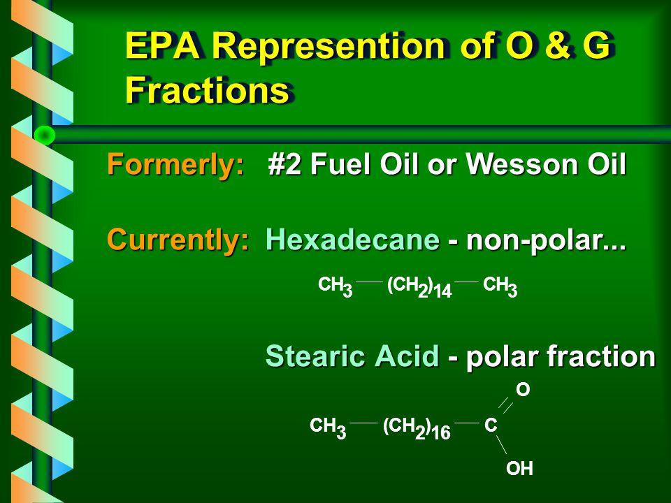 Petroleum Hydrocarbon Recoveries: ISOLUTE TPH Conc% recStd mg/L vs stdAvgDev 90 94 20.0 104 93 89 93 945 88 92 120.0 93 89 90 88 902