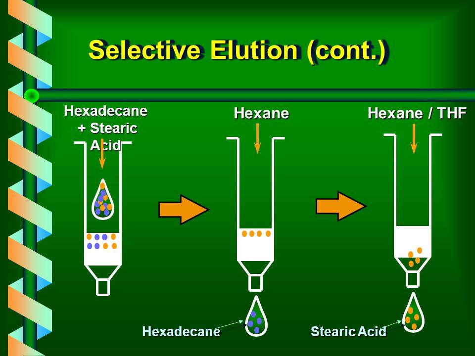 Selective Elution Polar vs. Non-Polar Fractions First: Non-polar solvent Non-polar interactions Second: Mixed solvent Polar and Non- polar interaction