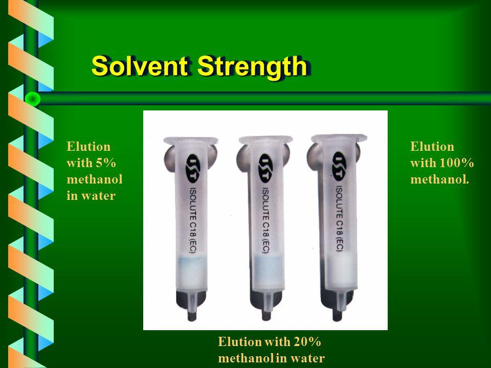 Poor Elution v Select stronger elution solvent ä pH, ionic strength, % organics v Select less retentive sorbent v Include a soak step
