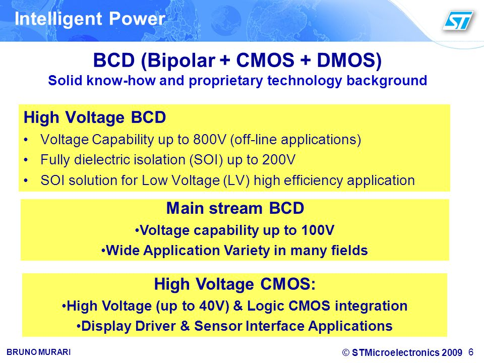 © STMicroelectronics 2009 BRUNO MURARI A long lasting success 7 M$