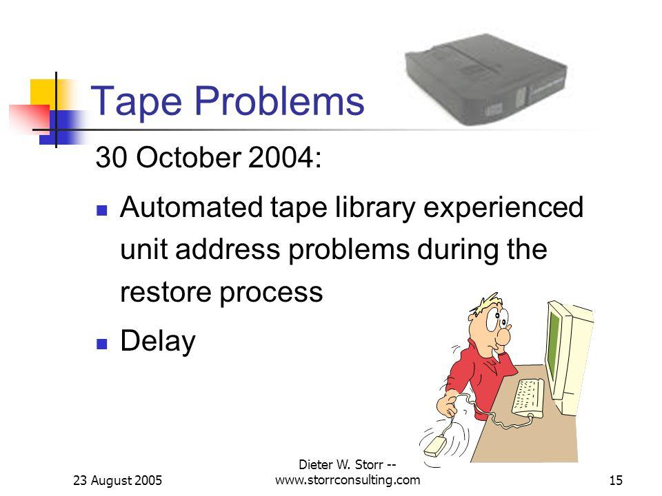 23 August 2005 Dieter W.