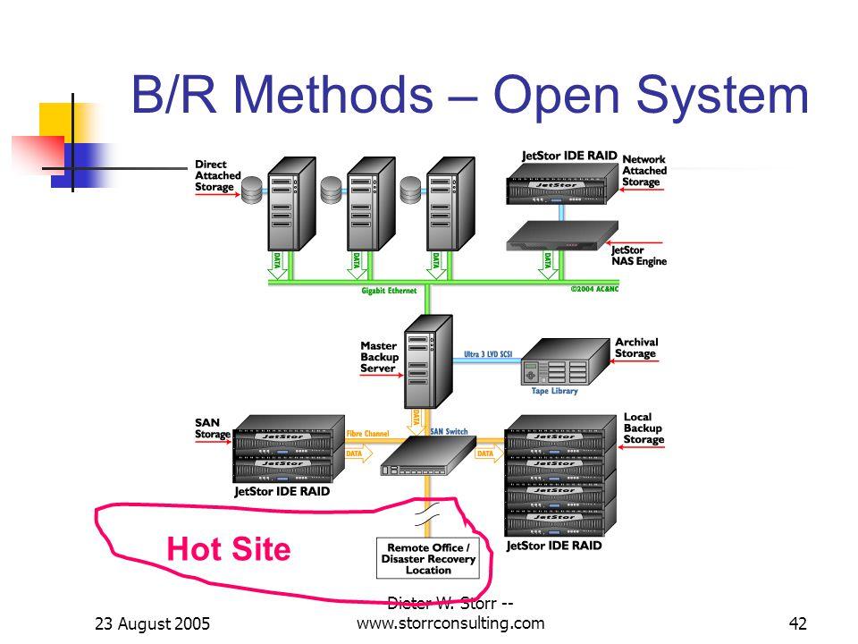 23 August 2005 Dieter W. Storr -- www.storrconsulting.com42 B/R Methods – Open System Hot Site
