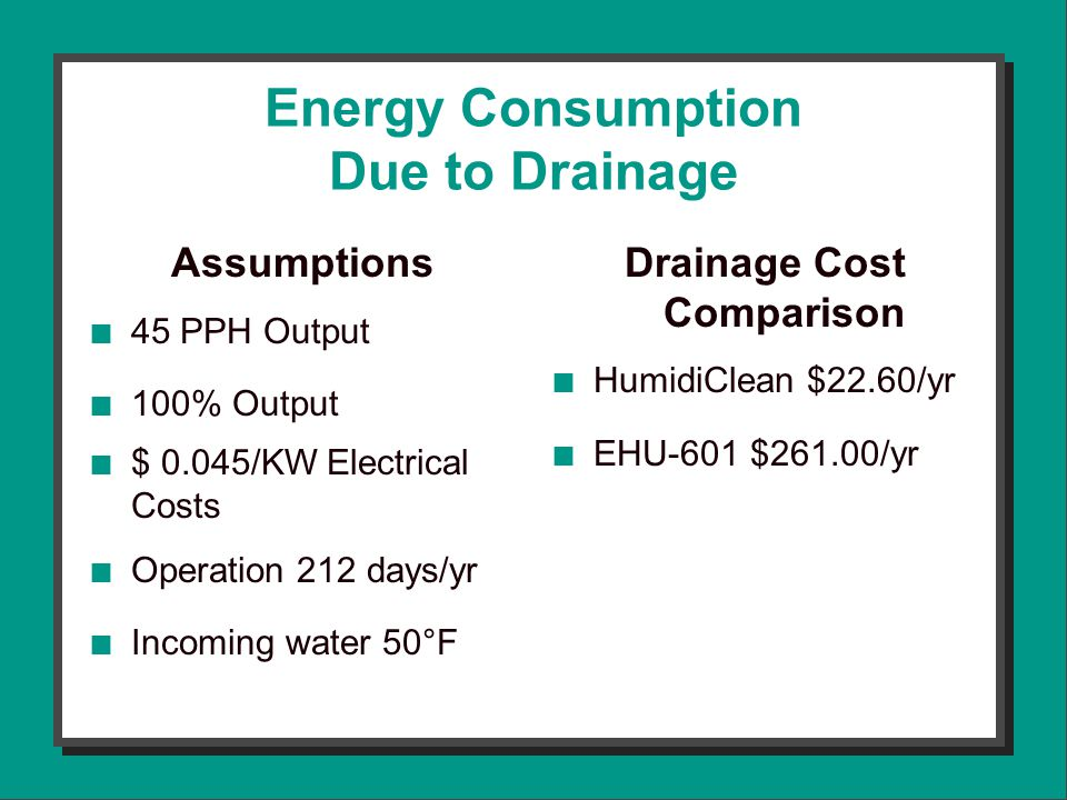 Energy Consumption Due to Drainage Assumptions n 45 PPH Output n 100% Output n $ 0.045/KW Electrical Costs n Operation 212 days/yr n Incoming water 50°F Drainage Cost Comparison n HumidiClean $22.60/yr n EHU-601 $261.00/yr
