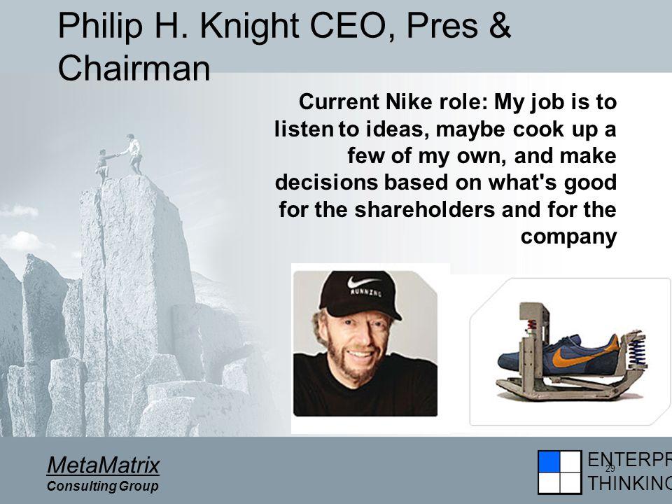 ENTERPRISE THINKING MetaMatrix Consulting Group 29 Philip H.