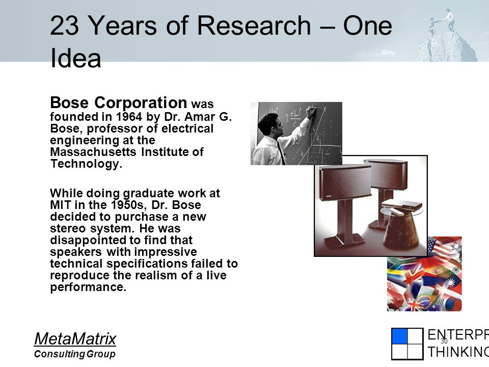 ENTERPRISE THINKING MetaMatrix Consulting Group 30 23 Years of Research – One Idea Bose Corporation was founded in 1964 by Dr.