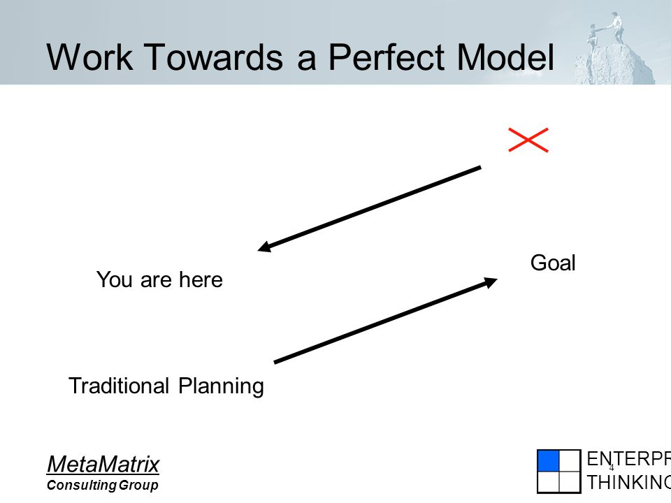 ENTERPRISE THINKING MetaMatrix Consulting Group 4 Work Towards a Perfect Model Traditional Planning Goal You are here