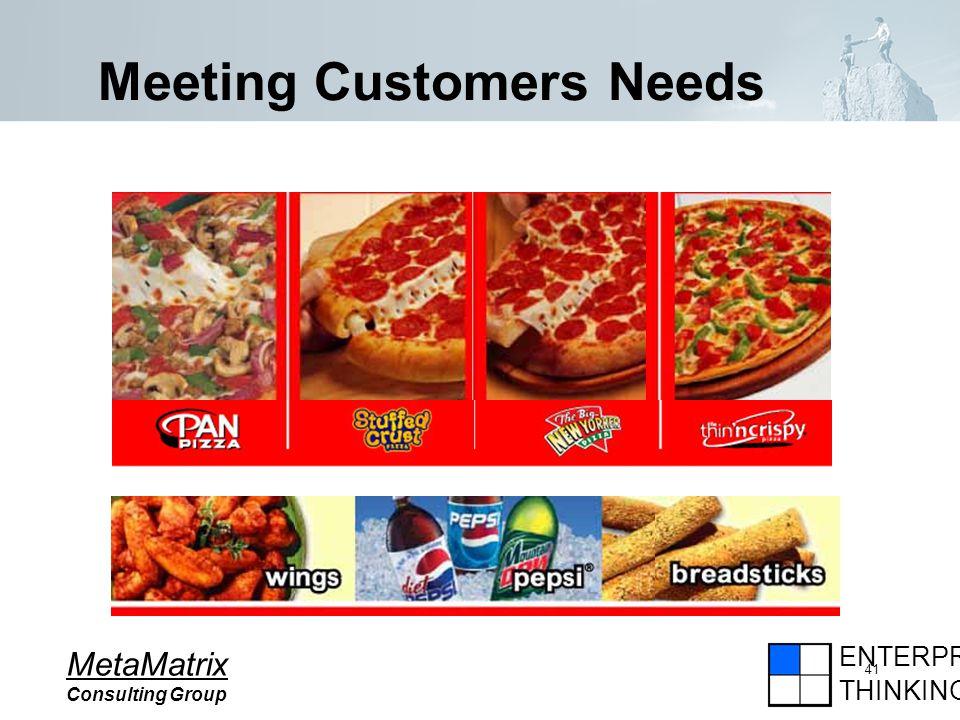 ENTERPRISE THINKING MetaMatrix Consulting Group 41 Meeting Customers Needs