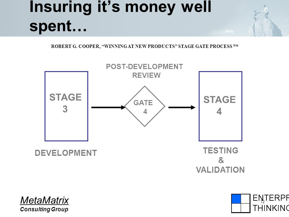 ENTERPRISE THINKING MetaMatrix Consulting Group 72 Insuring its money well spent… STAGE 3 GATE 4 STAGE 4 POST-DEVELOPMENT REVIEW DEVELOPMENT TESTING & VALIDATION ROBERT G.