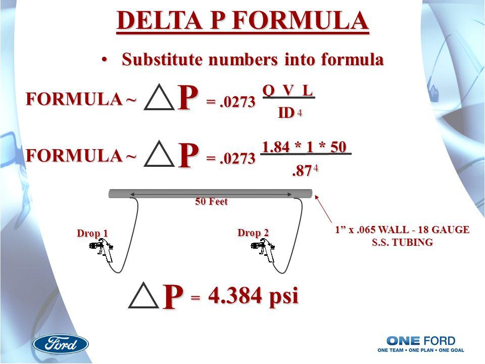 DELTA P FORMULA Substitute numbers into formula Substitute numbers into formula FORMULA ~ P =.0273 Q V L ID 4 FORMULA ~ =.0273 1.84 * 1 * 50.87 4 P Drop 2 Drop 1 = 4.384 psi P 50 Feet 1 x.065 WALL - 18 GAUGE S.S.