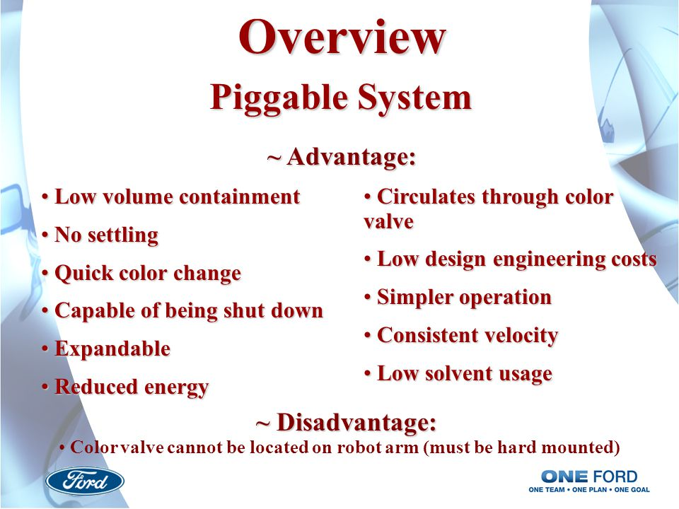 Overview Piggable System Low volume containment Low volume containment No settling No settling Quick color change Quick color change Capable of being