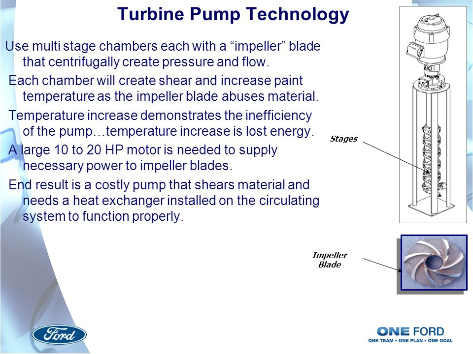 Turbine Pump Technology Use multi stage chambers each with a impeller blade that centrifugally create pressure and flow. Each chamber will create shea