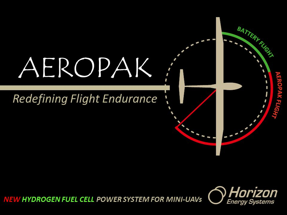 AEROPAK Redefining Flight Endurance NEW HYDROGEN FUEL CELL POWER SYSTEM FOR MINI-UAVs