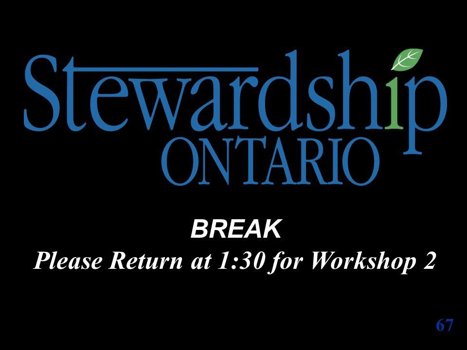 BREAK Please Return at 1:30 for Workshop 2 67