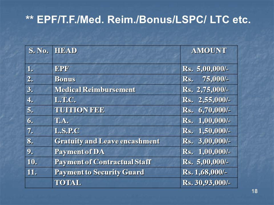 S. No. HEADAMOUNT1.EPF Rs. 5,00,000/- 2.Bonus Rs. 75,000/- 3. Medical Reimbursement Rs. 2,75,000/- 4.L.T.C. Rs. 2,55,000/- 5. TUITION FEE Rs. 6,70,000