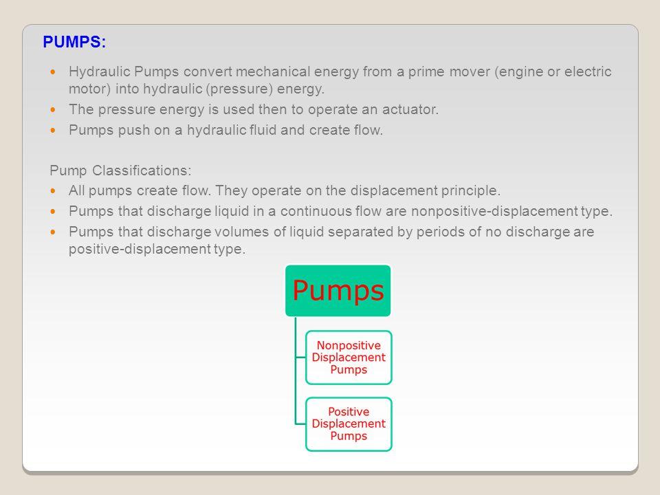 a) Nonpositive-Displacement Pumps.