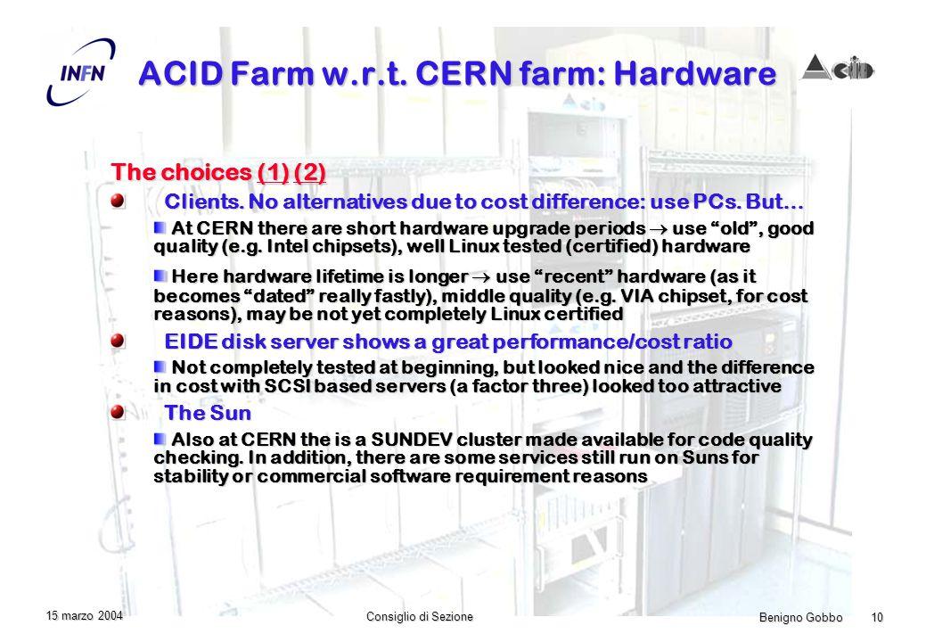 Benigno Gobbo 10 Consiglio di Sezione 15 marzo 2004 ACID Farm w.r.t.