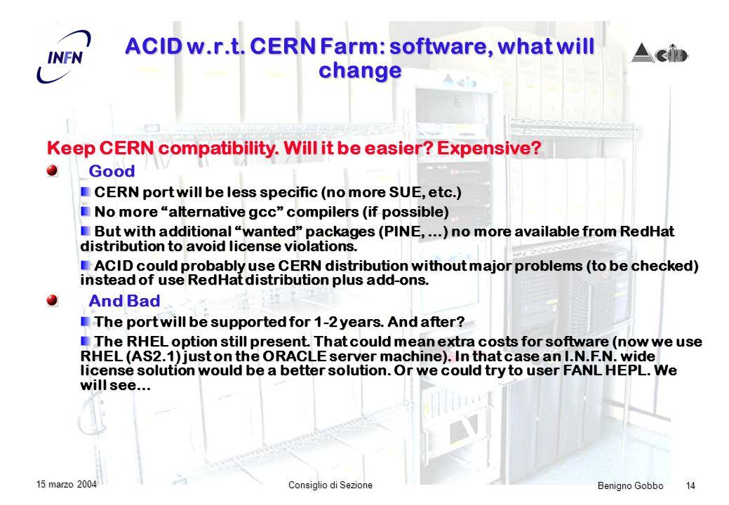 Benigno Gobbo 14 Consiglio di Sezione 15 marzo 2004 ACID w.r.t.