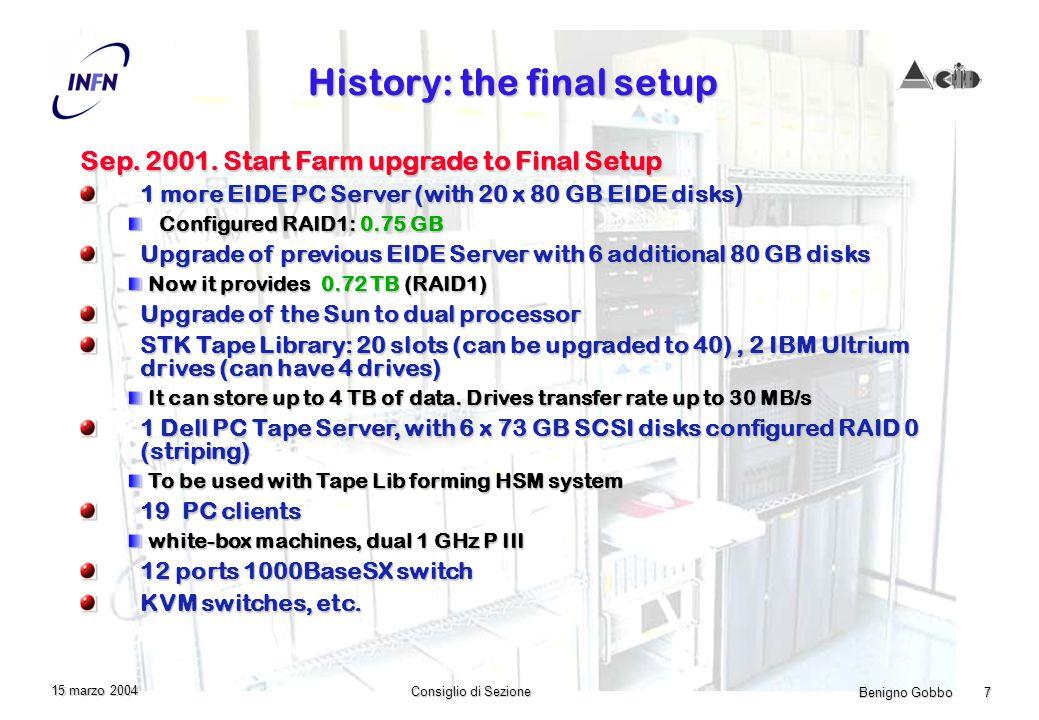Benigno Gobbo 7 Consiglio di Sezione 15 marzo 2004 History: the final setup Sep.