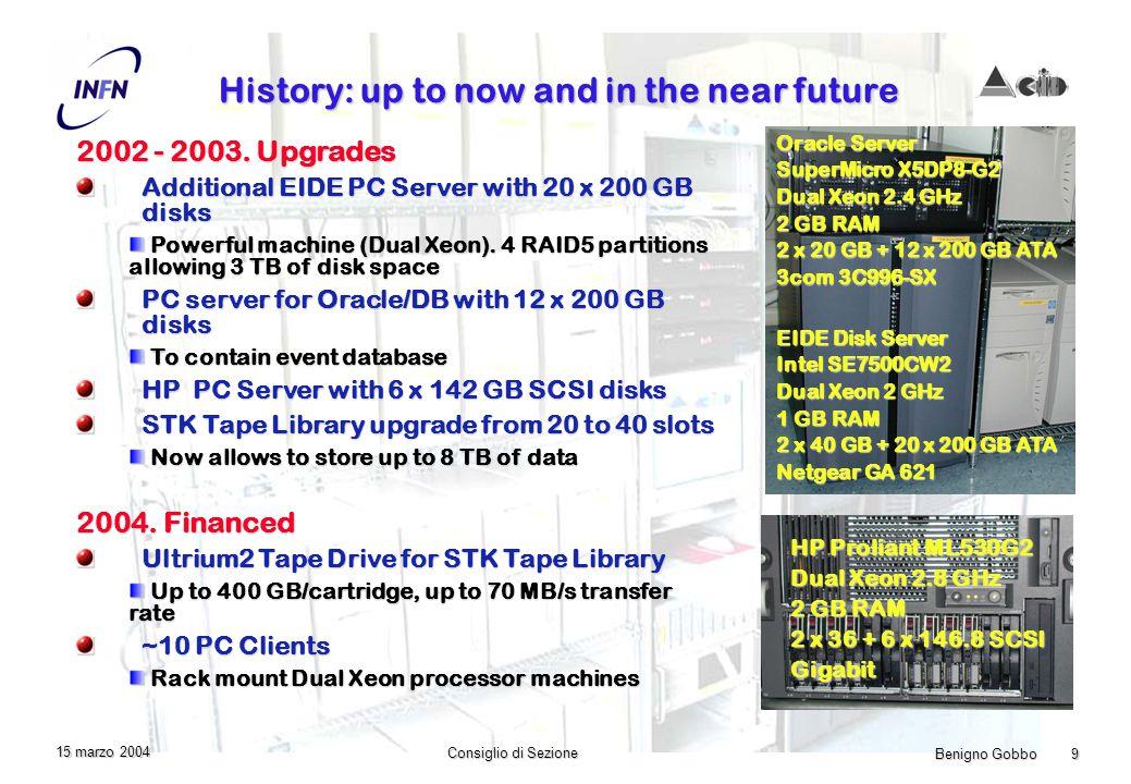 Benigno Gobbo 9 Consiglio di Sezione 15 marzo 2004 History: up to now and in the near future 2002 - 2003.