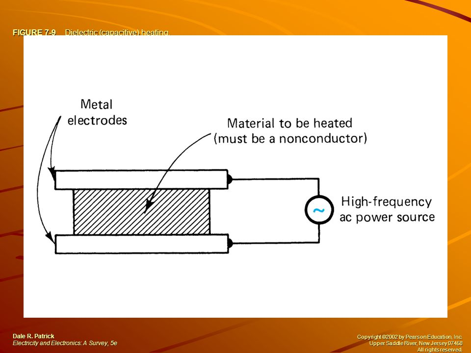 FIGURE 7-9 Dielectric (capacitive) heating. Dale R.