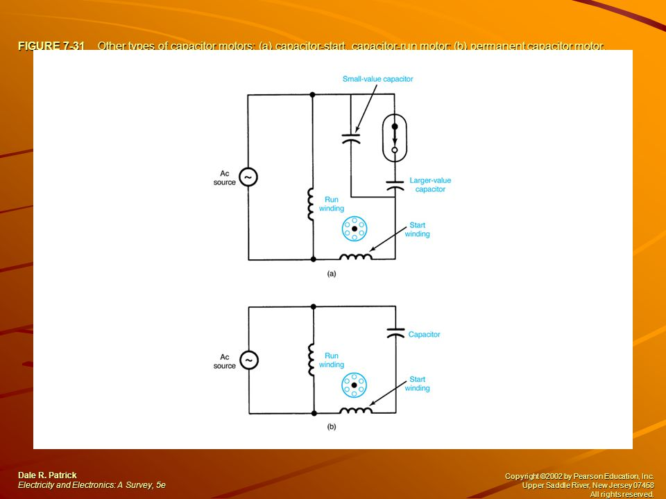 FIGURE 7-31 Other types of capacitor motors: (a) capacitor-start, capacitor-run motor; (b) permanent capacitor motor.