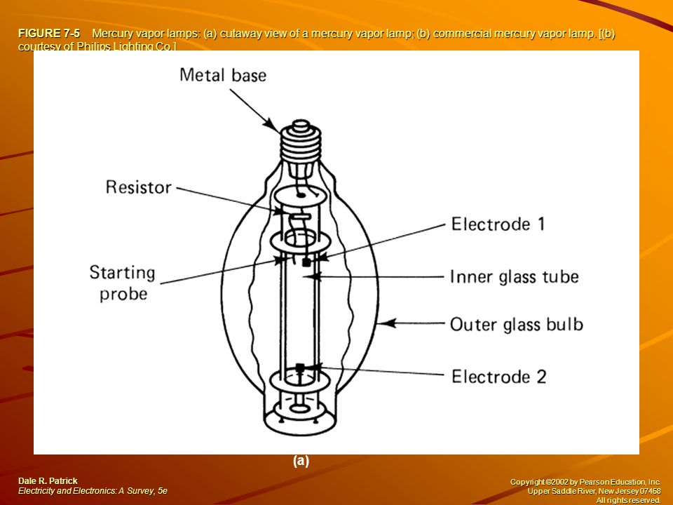 FIGURE 7-5 Mercury vapor lamps: (a) cutaway view of a mercury vapor lamp; (b) commercial mercury vapor lamp.