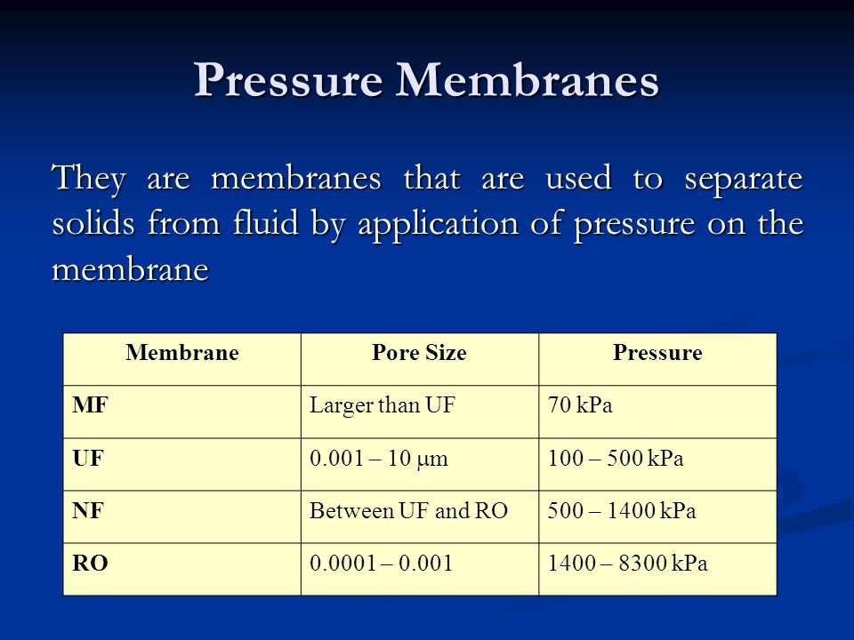 Pressure Membranes They are membranes that are used to separate solids from fluid by application of pressure on the membrane MembranePore SizePressure