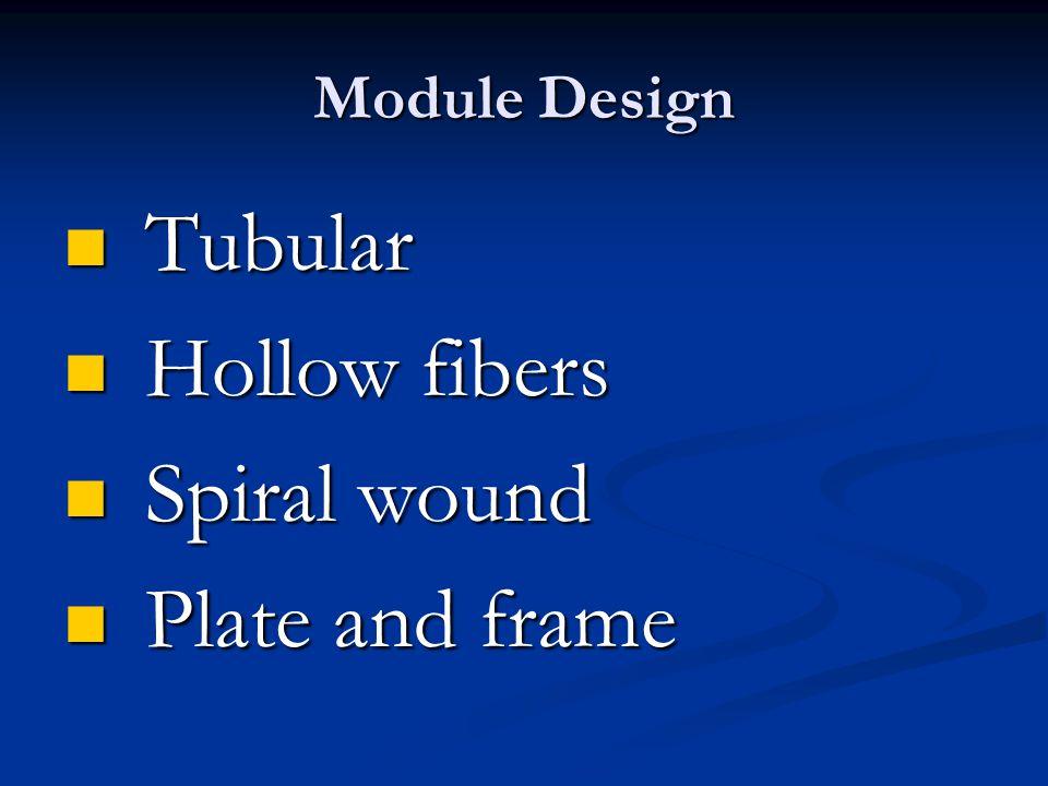 Module Design Tubular Tubular Hollow fibers Hollow fibers Spiral wound Spiral wound Plate and frame Plate and frame