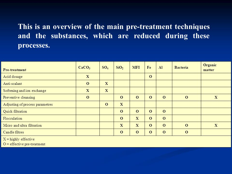 This is an overview of the main pre-treatment techniques and the substances, which are reduced during these processes. Pre-treatment CaCO 3 SO 4 SiO 2