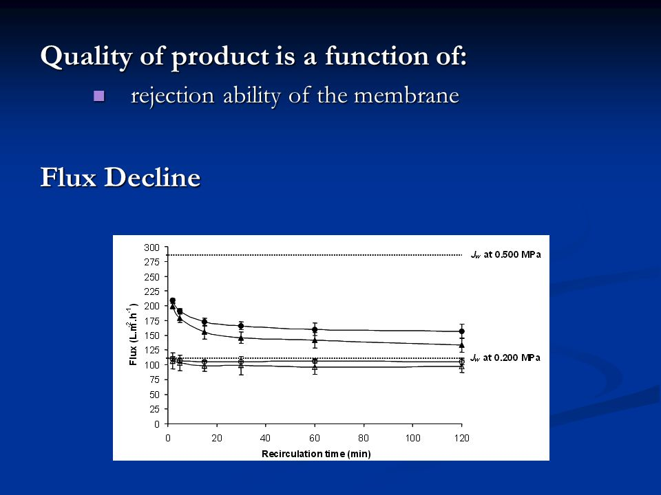 Quality of product is a function of: rejection ability of the membrane rejection ability of the membrane Flux Decline
