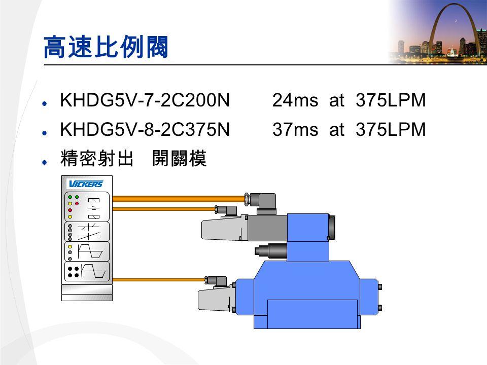 l KHDG5V-7-2C200N 24ms at 375LPM l KHDG5V-8-2C375N 37ms at 375LPM