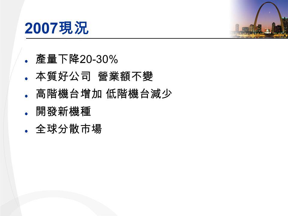 2007 20-30%