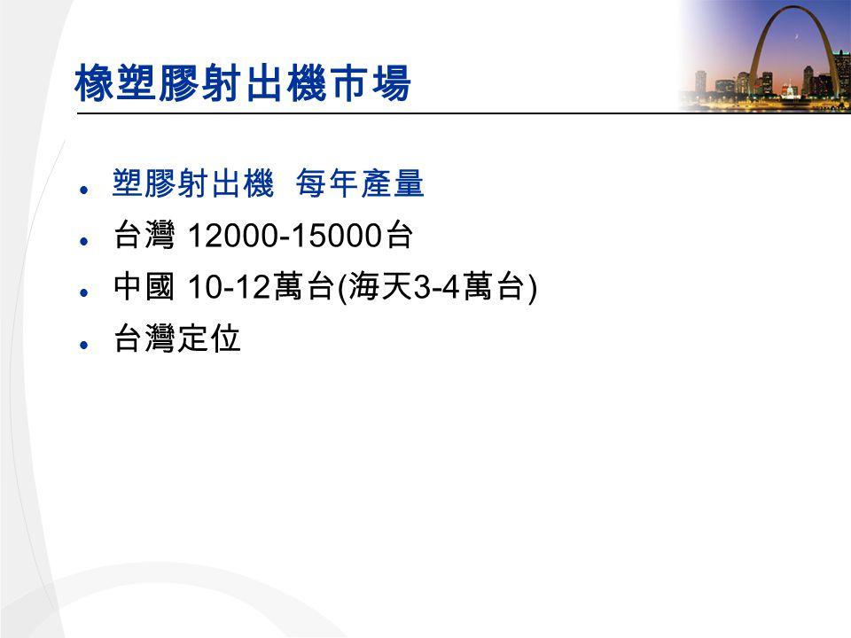 l l 12000-15000 l 10-12 ( 3-4 ) l
