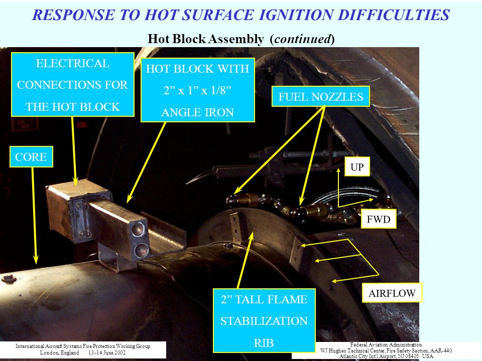 RESPONSE TO HOT SURFACE IGNITION DIFFICULTIES Hot Block Assembly (continued) FWD UP FUEL NOZZLES HOT BLOCK WITH 2 x 1 x 1/8 ANGLE IRON CORE AIRFLOW EL