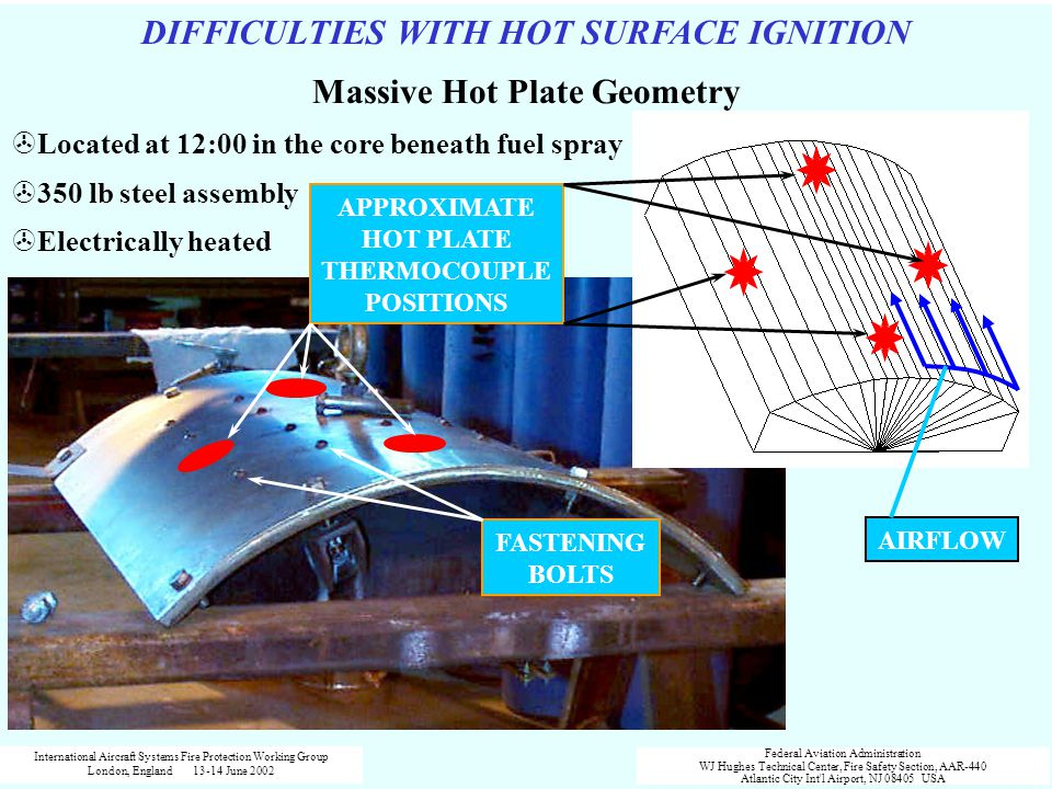RESPONSE TO HOT SURFACE IGNITION DIFFICULTIES Hot Block Assembly - Test Timeline FUEL FLOW STARTED; IGNITION ELECTRODES WERE NOT ENERGIZED COOL DOWN 30 SECONDS 9 - 30 SECONDS FUEL FLOW TURNED OFF BEGIN TEST, t = 0; HEATER BLOCK AT DESIRED SURFACE TEMPERATURE International Aircraft Systems Fire Protection Working Group London, England 13-14 June 2002 Federal Aviation Administration WJ Hughes Technical Center, Fire Safety Section, AAR-440 Atlantic City Int l Airport, NJ 08405 USA