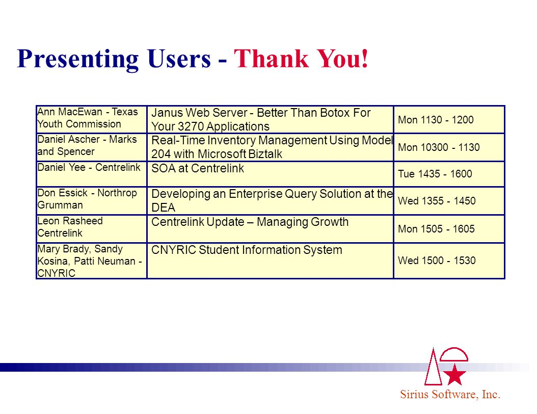 Sirius Software, Inc.Presenting Users - Thank You.