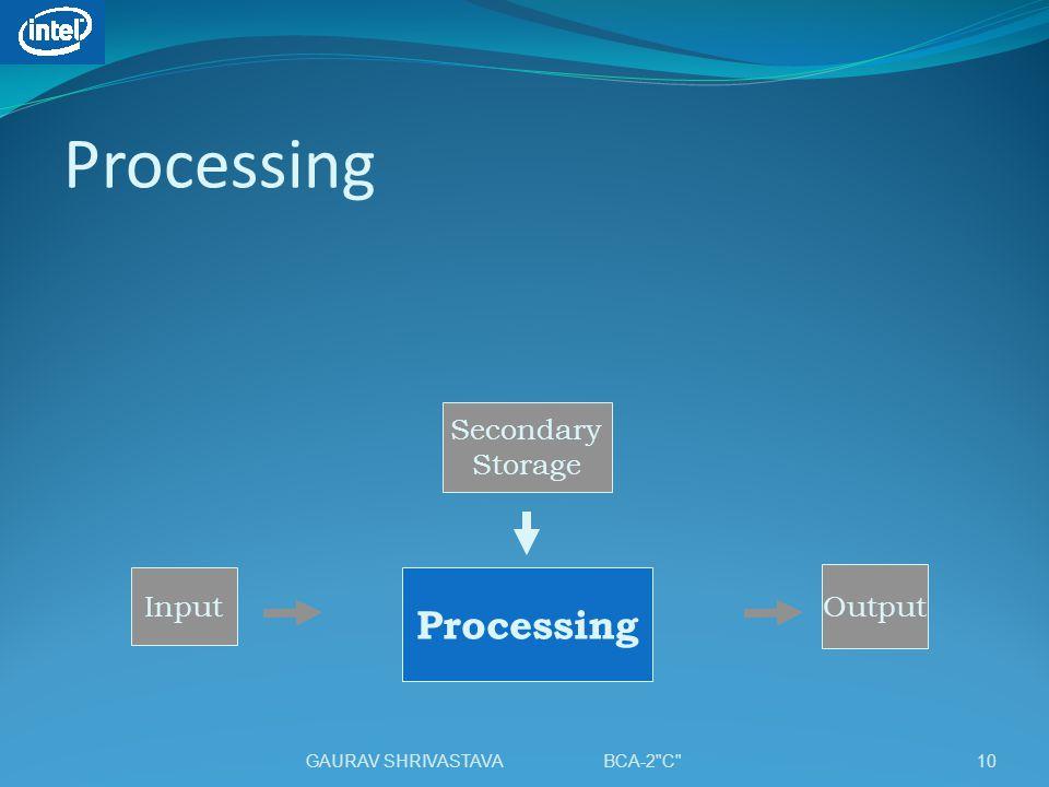 Processing Input Processing Output Secondary Storage 10GAURAV SHRIVASTAVA BCA-2 C