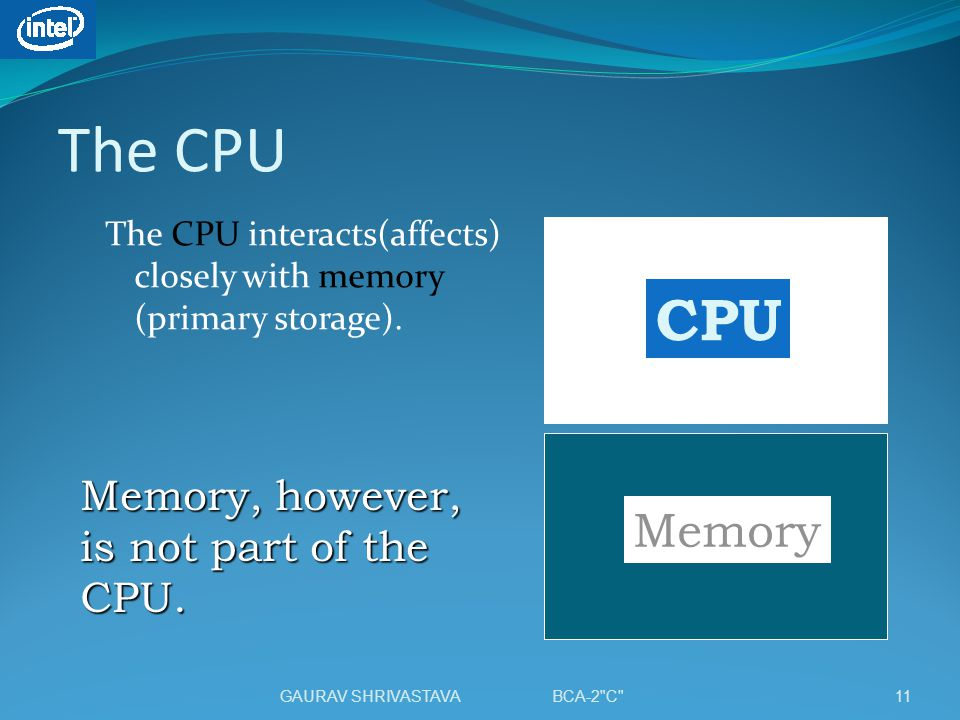 The CPU The CPU interacts(affects) closely with memory (primary storage). CPU Memory Memory, however, is not part of the CPU. 11GAURAV SHRIVASTAVA BCA