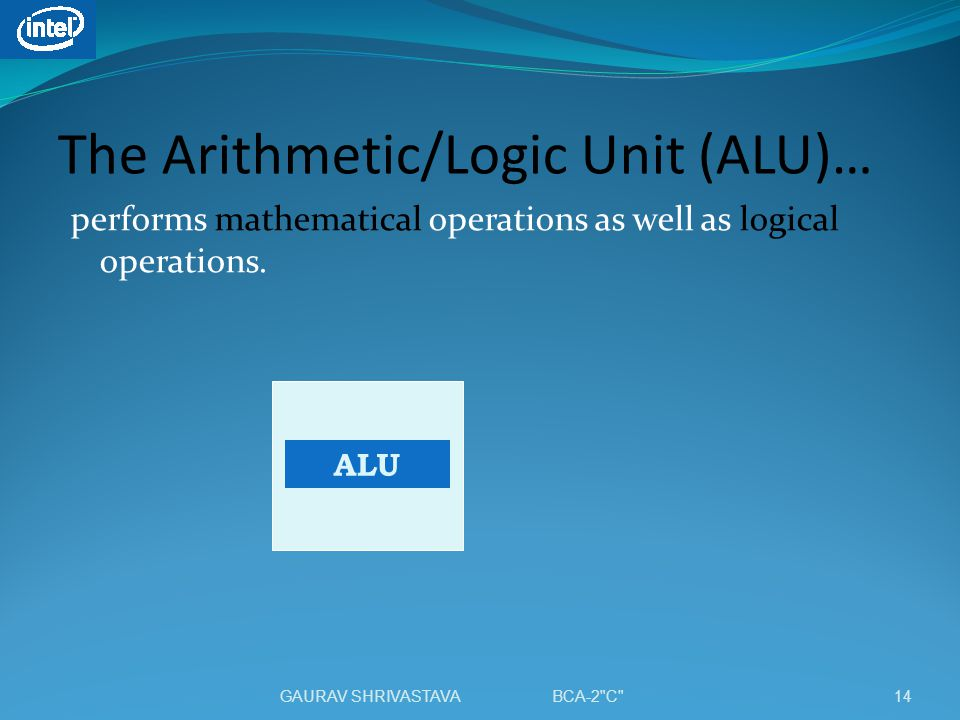 The Arithmetic/Logic Unit (ALU)… performs mathematical operations as well as logical operations.