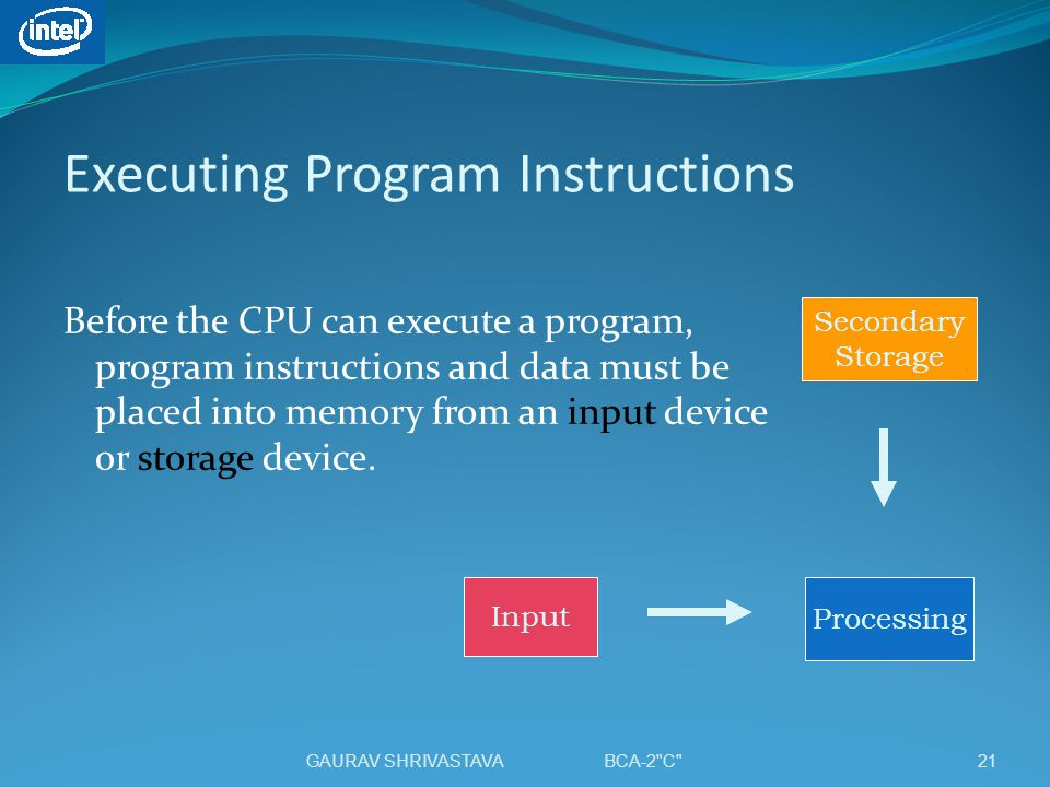 Executing Program Instructions Before the CPU can execute a program, program instructions and data must be placed into memory from an input device or